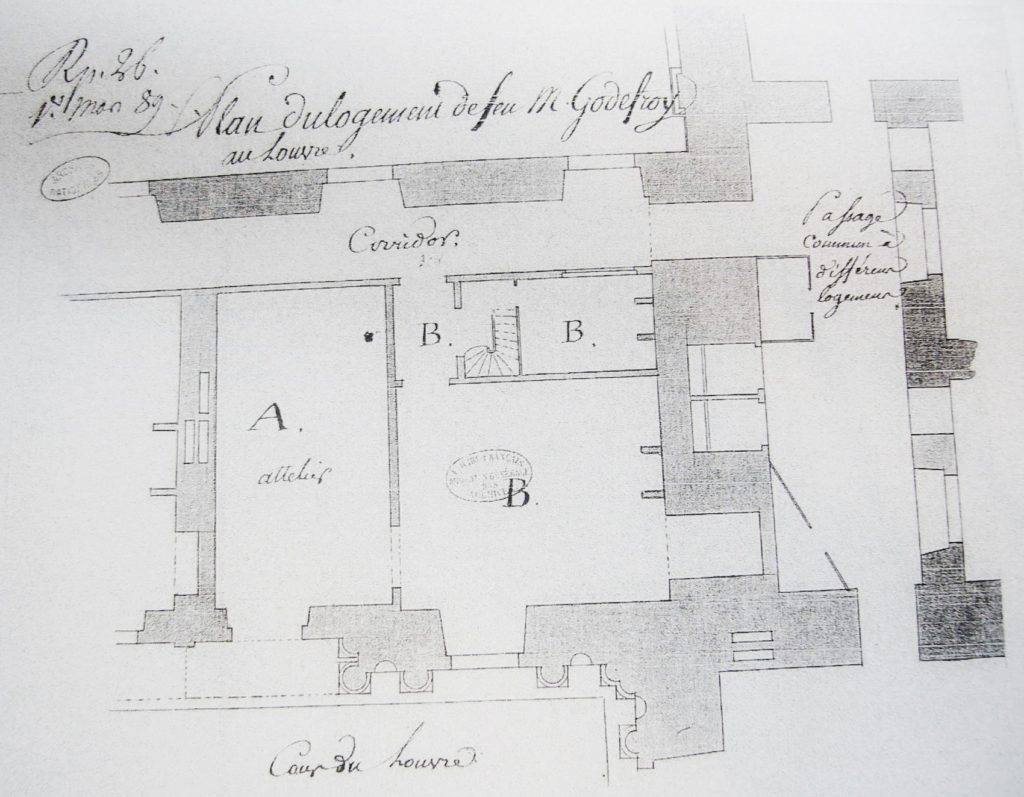 Fig. 2. Plan of the lodgings of Joseph Ferdinand-François Godefroid at the Louvre. Archives nationales de France, Paris, AN O1 1674. Photo by the author.